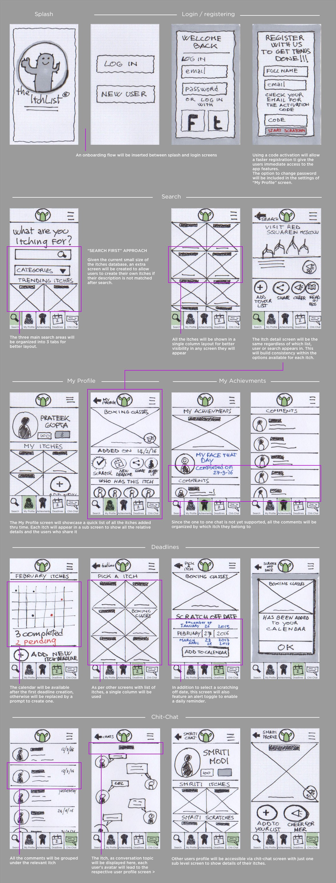 Paper wireframes Iteration notes